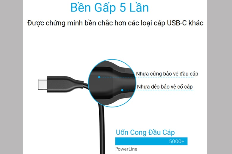 Dây cáp sạc Anker PowerLine USB-C to USB-C 2.0 Cable (0.9m)
